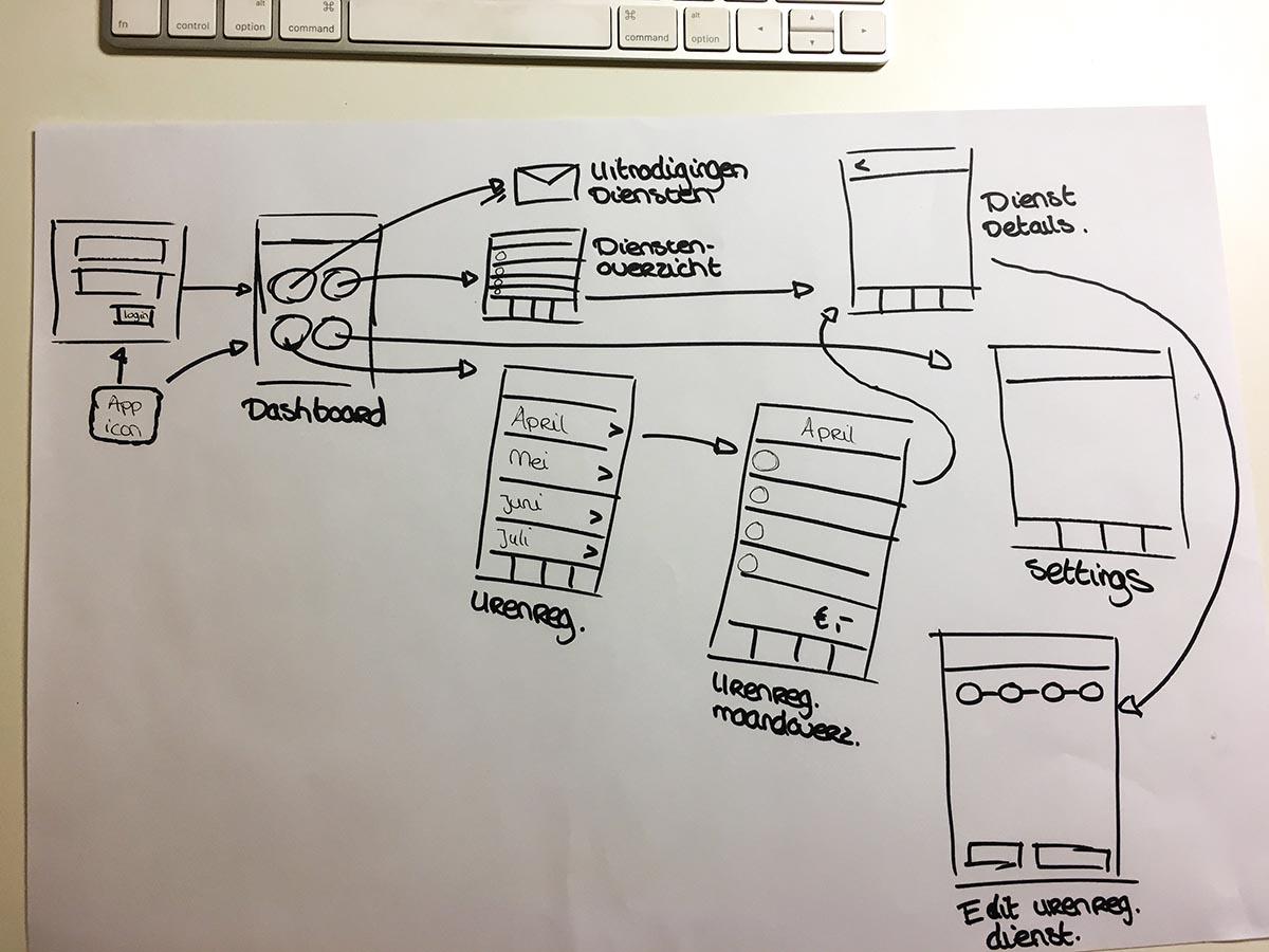 Sketching PIDZ App Sharpie