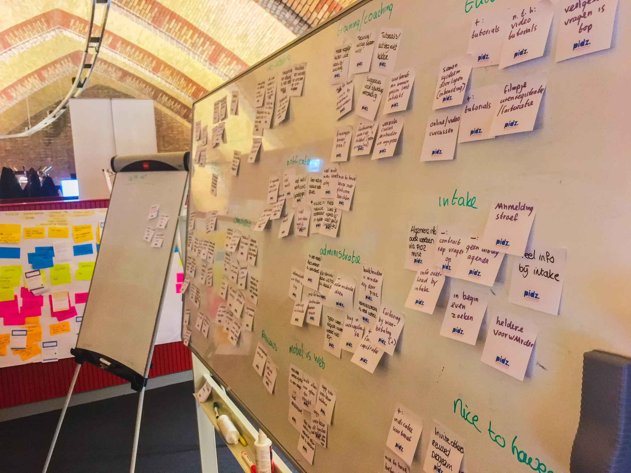 Affinity Mapping User Research PIDZ
