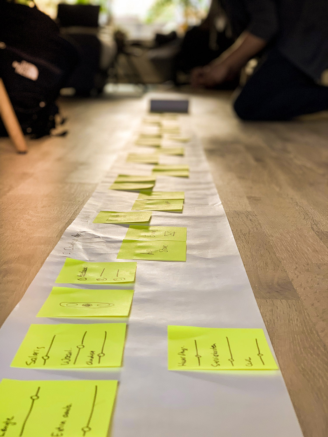 Post-it Customer Journey - Quion Design Sprint